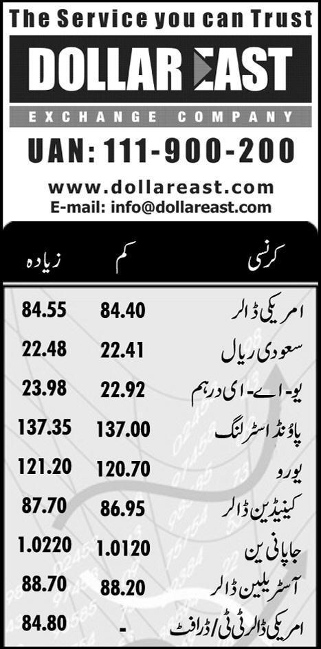 Euro Rate In Pak Today June 2020