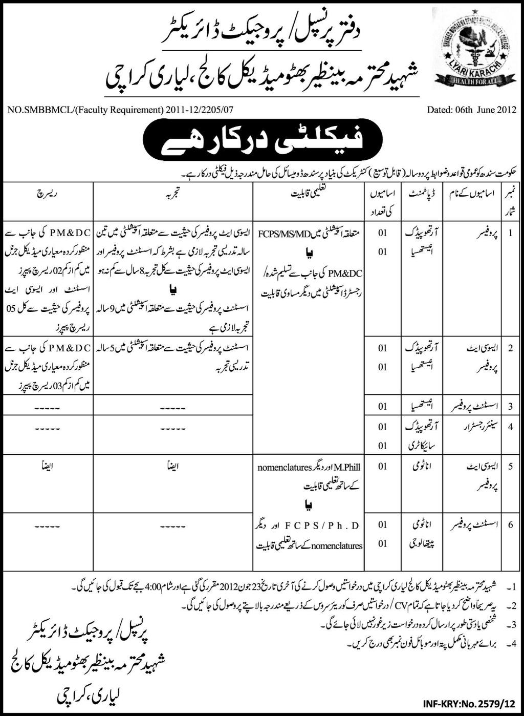 1101541667 1 Jobs in Shaheed Mohtarma Benazir Bhutto Medical College Lyari