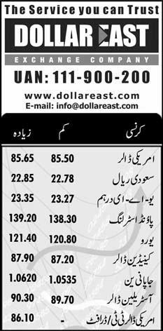 Today forex rate in pakistan