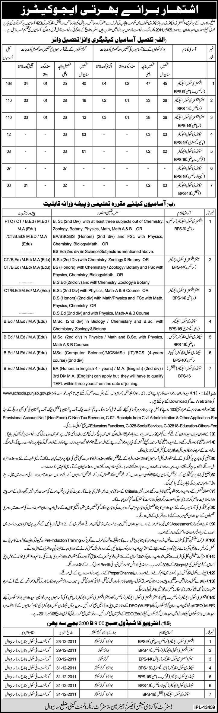 1101380351 1 Educator Jobs Opportunities in Sahiwal