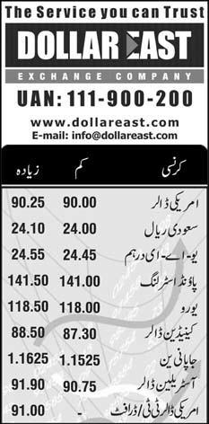 Forex currency rate today.pk