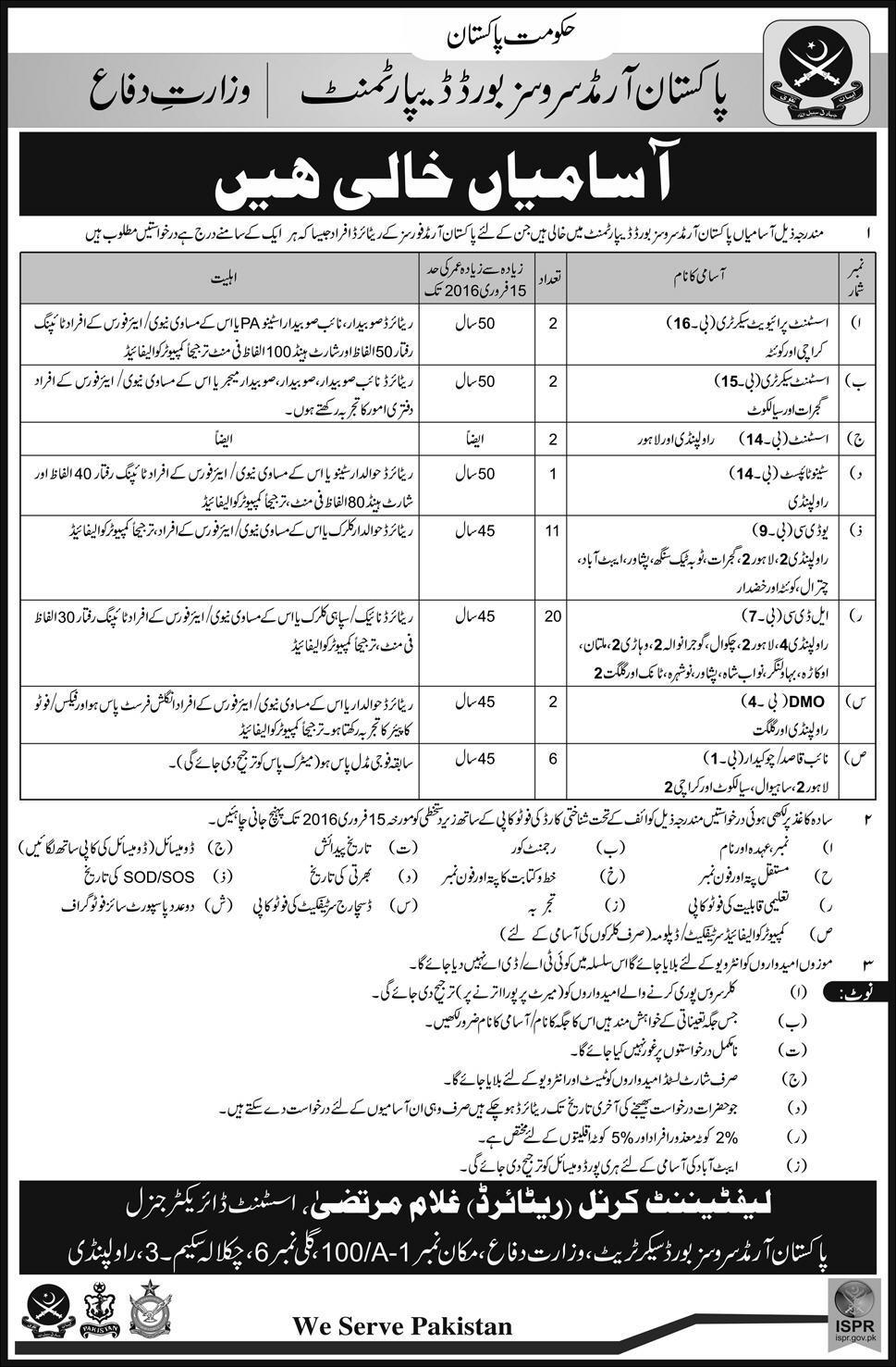 Pakistan Armed Services Board Department Jobs 2016 Rawapindi Latest Pak Army