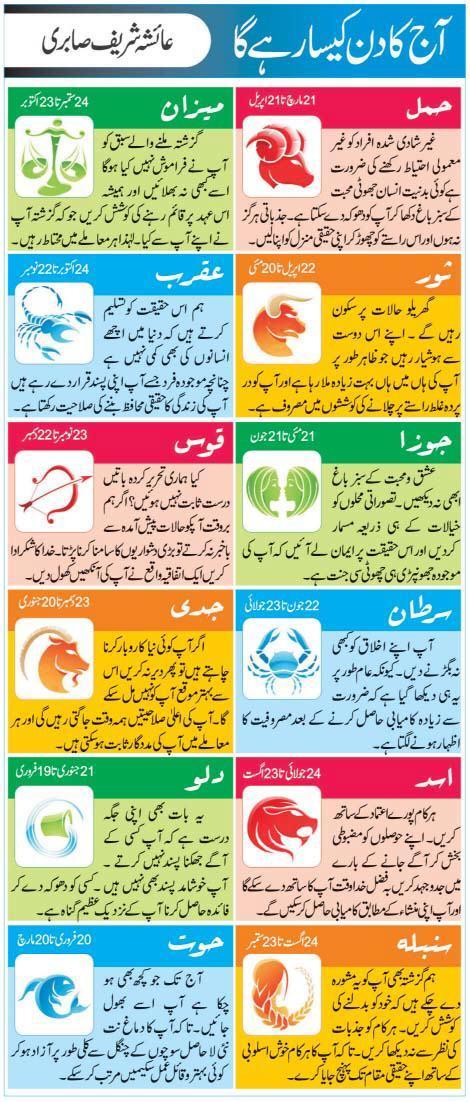Daily Horoscope 24 January 2017 In Urdu