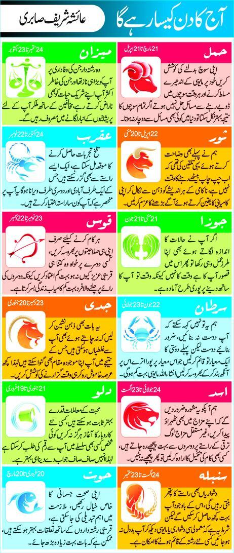Daily Horoscope 29 January 2017 In Urdu
