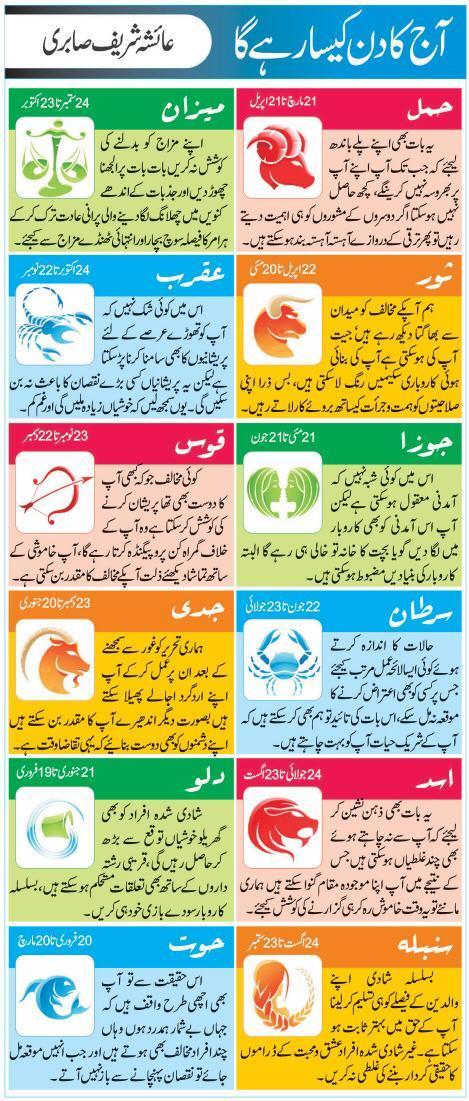 Daily Horoscope 31 January 2017 In Urdu