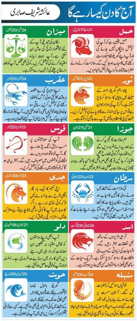 Daily Horoscope 4 April 2017 In Urdu