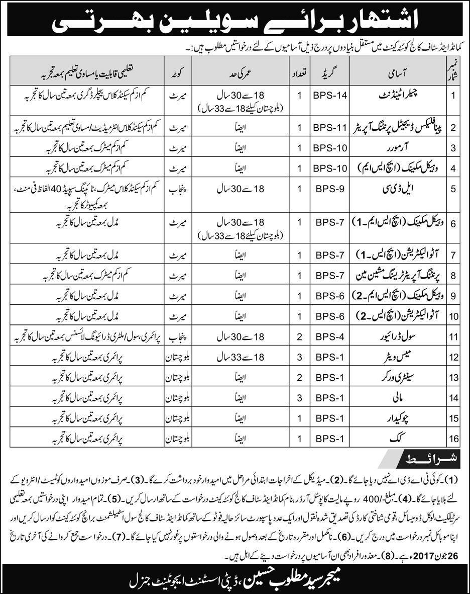 Pakistan Army Command & Staff College Quetta Pakistan Jobs June 2017