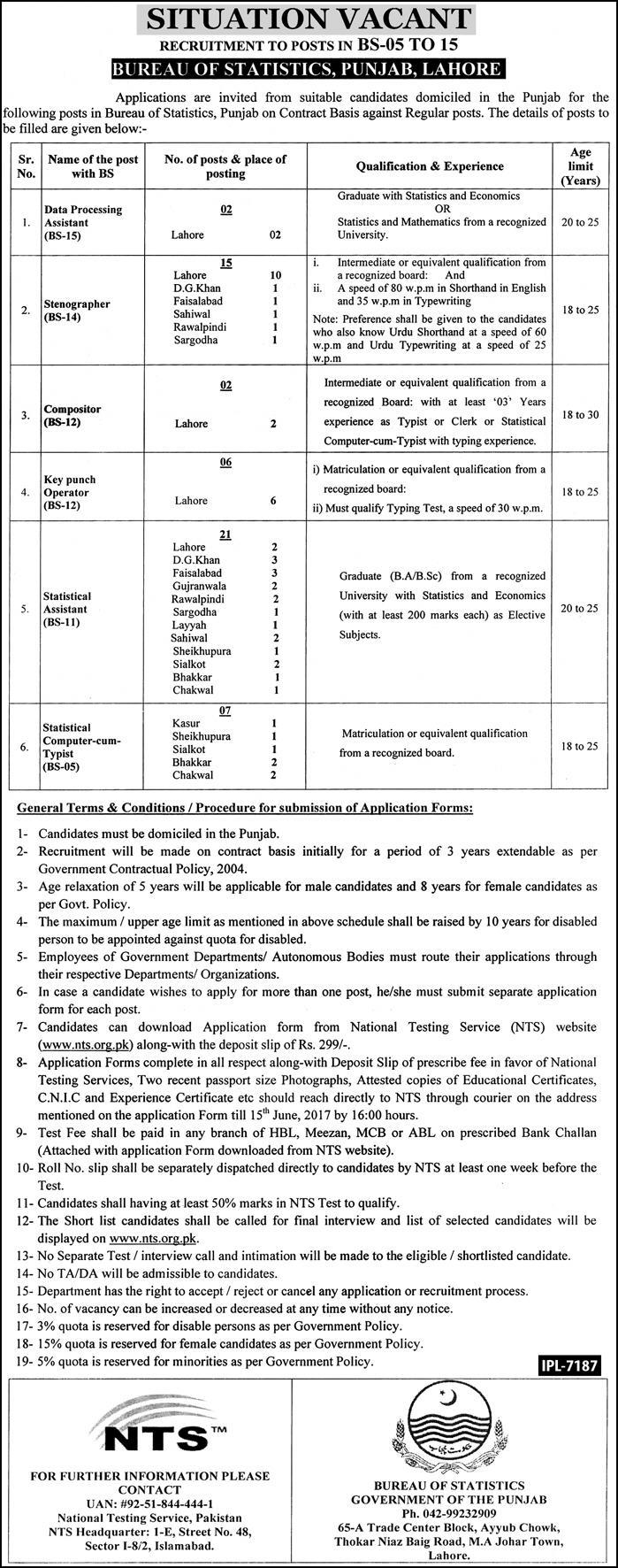 Situation Vacants for Assistant, stenographer, Compositor, Key Punch Operator & Statistical Assistant