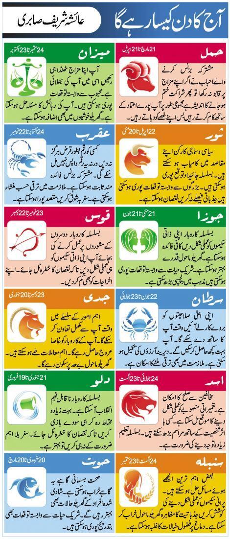 Daily Horoscope 4 November 2017