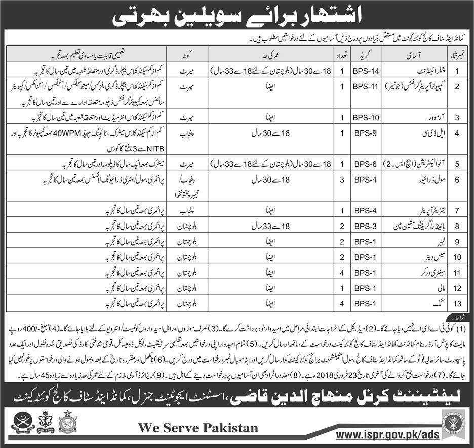 Pak Army Civilian Jobs 2018
