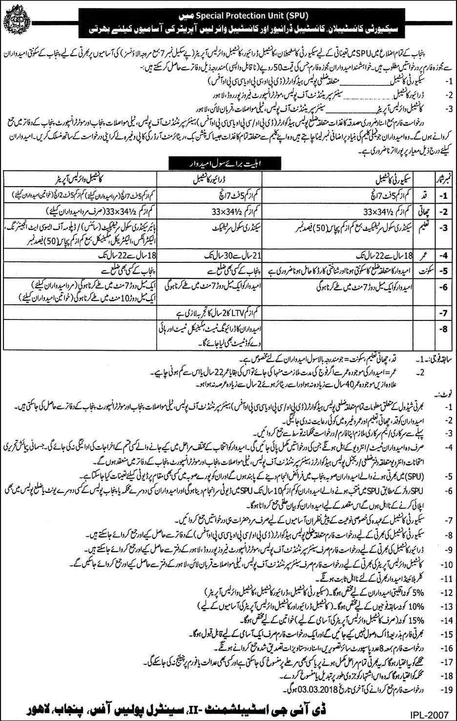 Punjab Police SPU Jobs 2018