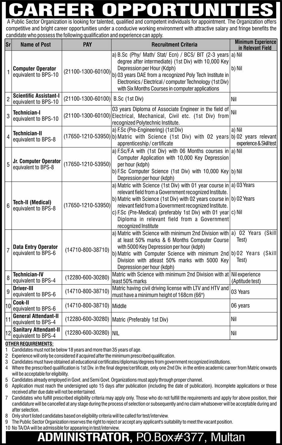 Fresh Graduates Jobs in Pakistan Atomic sector 2018