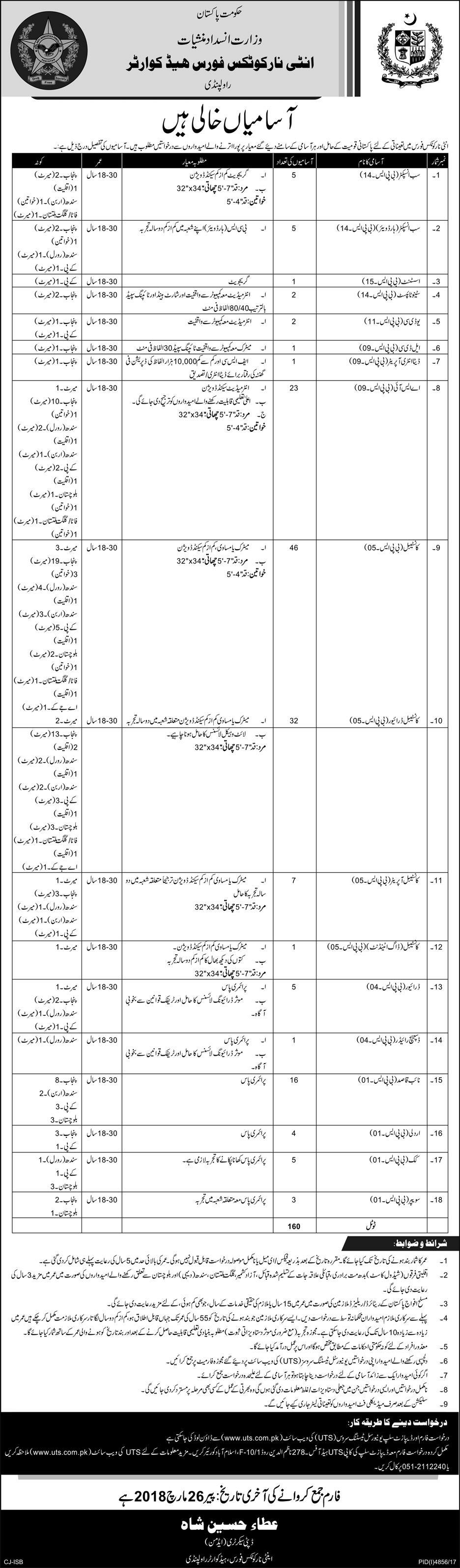 Anti Narcotics Force ANF Headquarter Jobs 2018
