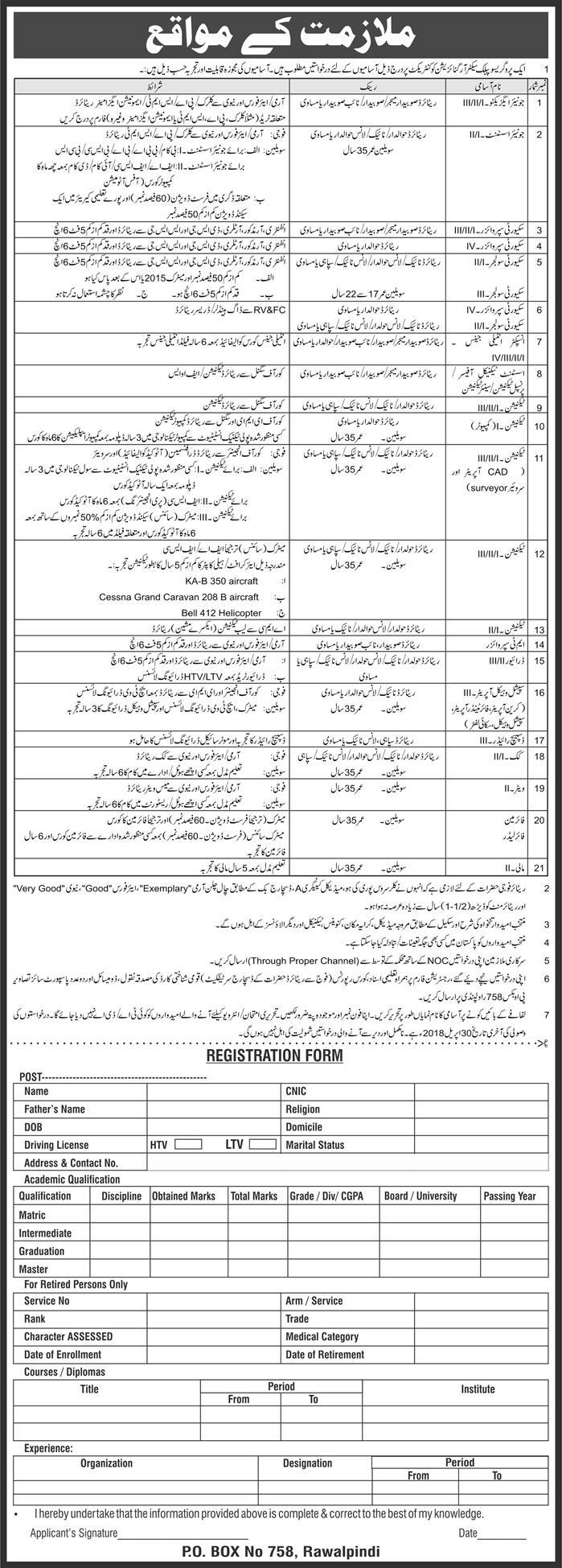 Latest jobs in Pakistan Atomic energy 2018