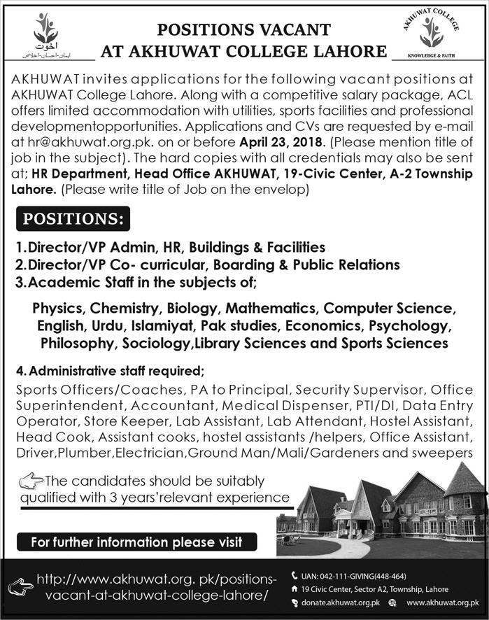AL Akhuwat College Lahore Teaching Jobs 2018