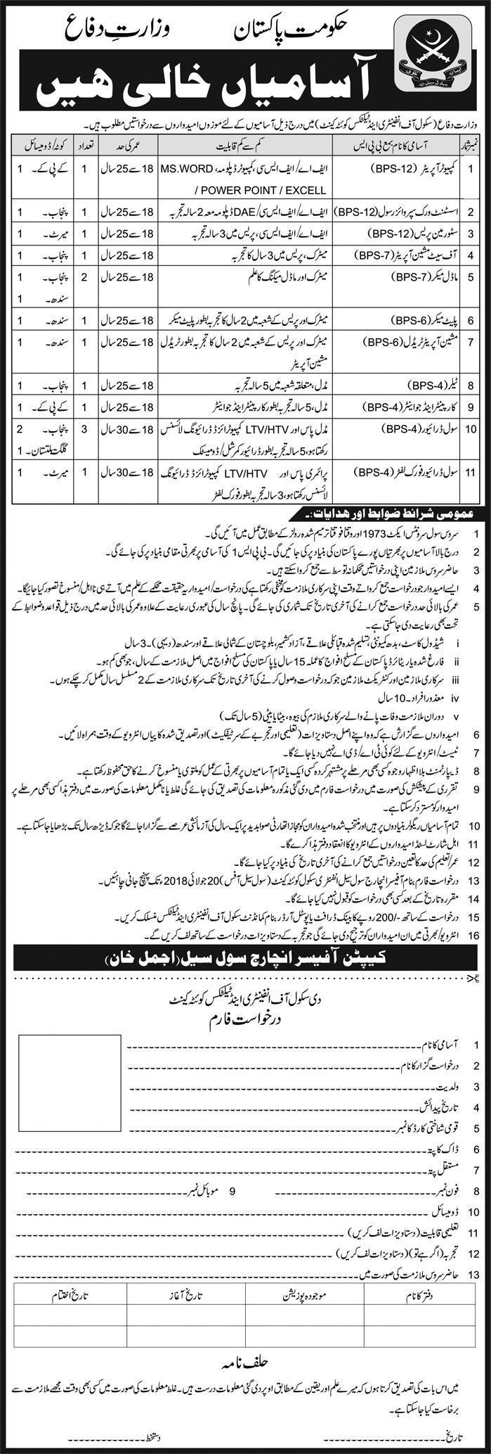 School of Infantry & Tactics Quetta Jobs July 2018