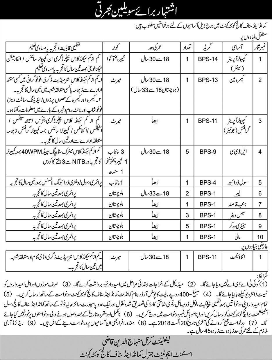 Command & Staff College Quetta Jobs August 2018
