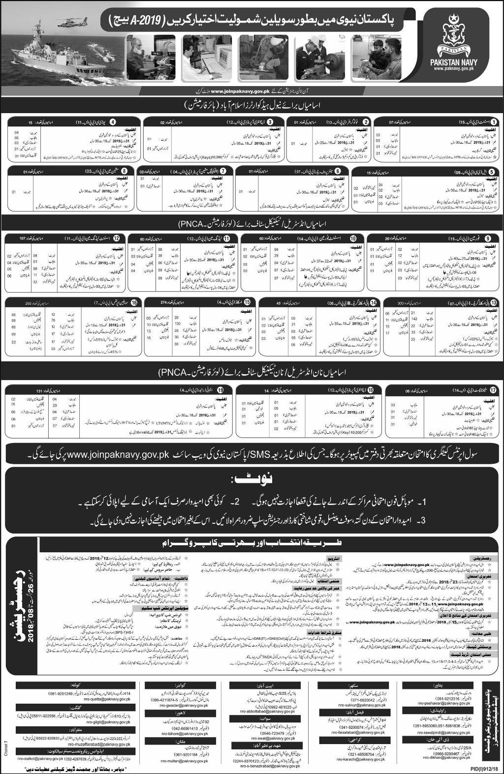 Join Pakistan Navy Civilian Jobs Batch 2019 A