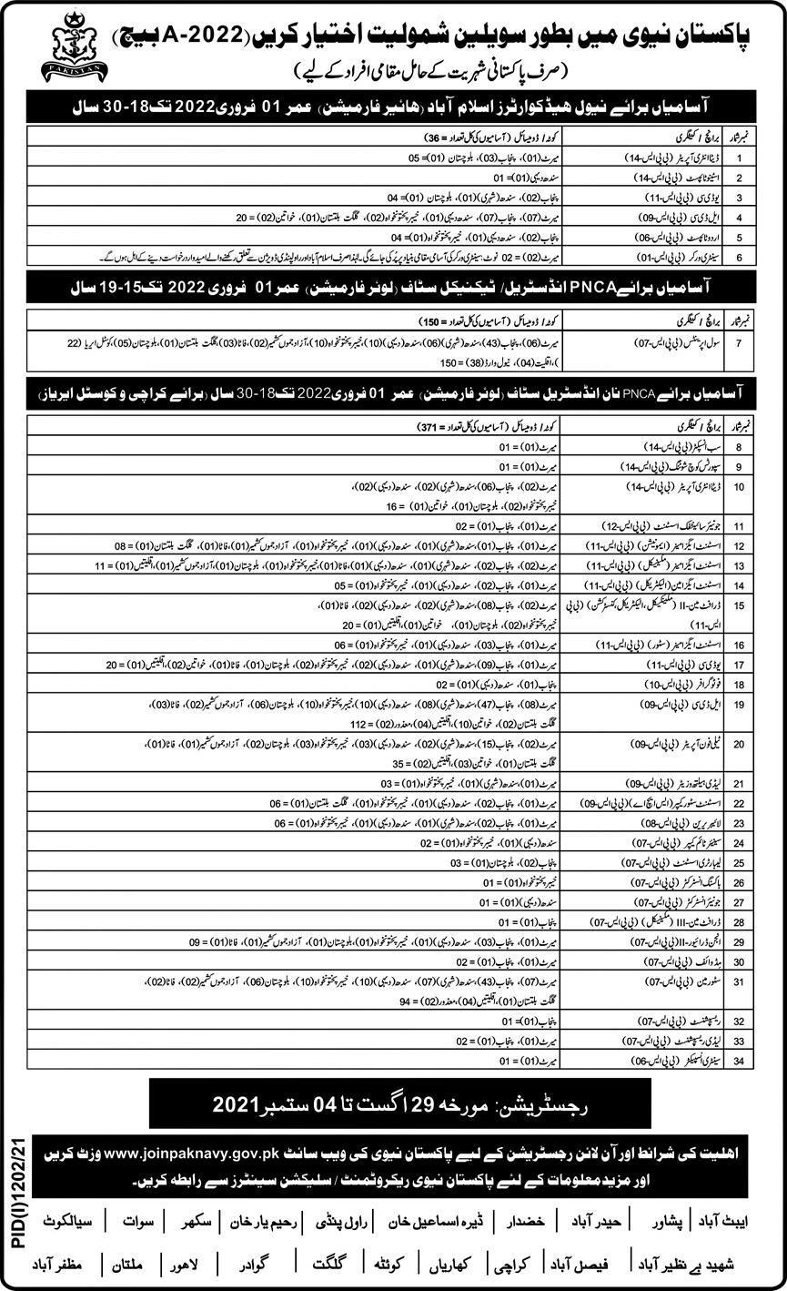 Join Pak Navy Civilian Jobs 2021 500 + Vacancies