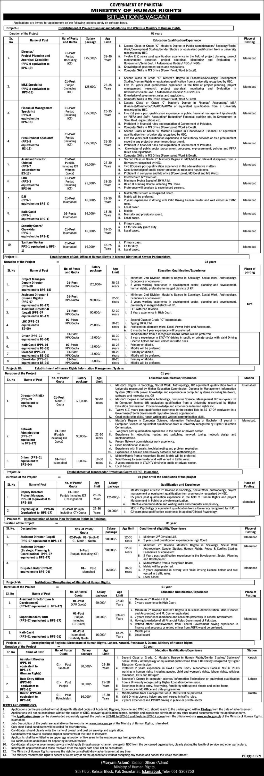Ministry of Human Rights Latest Jobs 2021