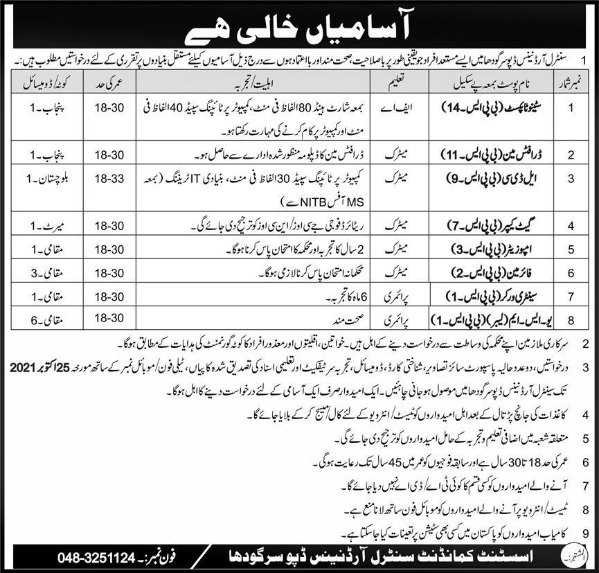 Jobs in Pakistan Army Civilian COD Jobs