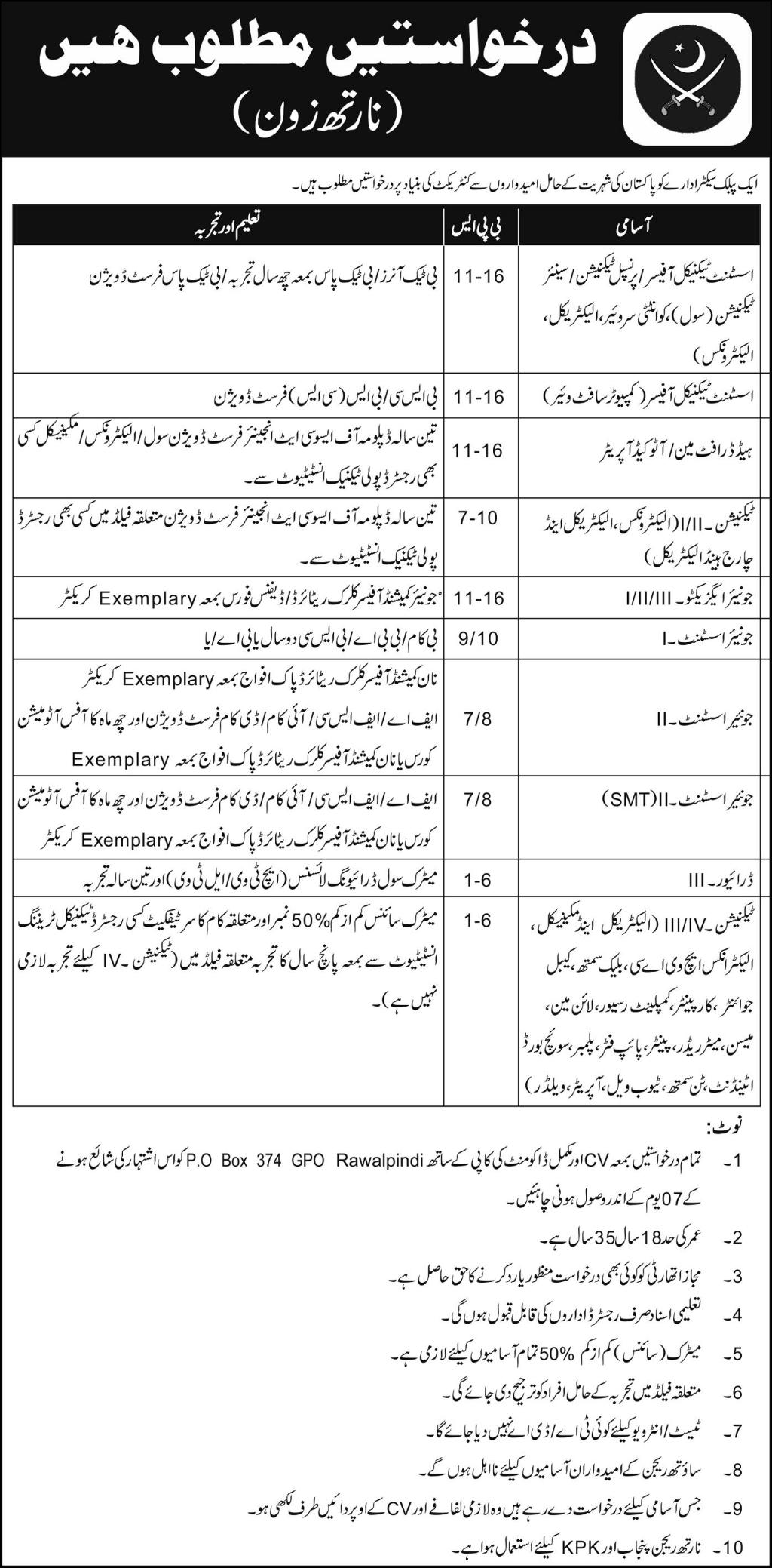 PO Box 374 GPO Rawalpindi Jobs June 2017